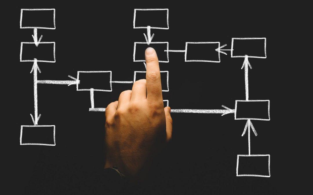 Tips om je personeelsplanning efficiënt in te delen